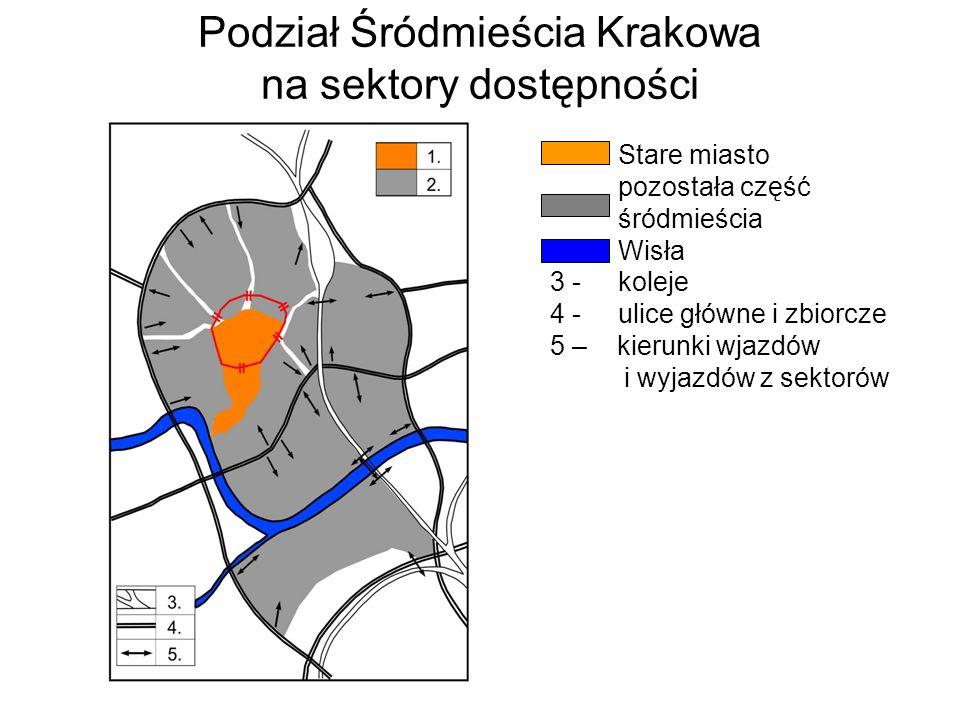 Podział Śródmieścia Krakowa na sektory dostępności