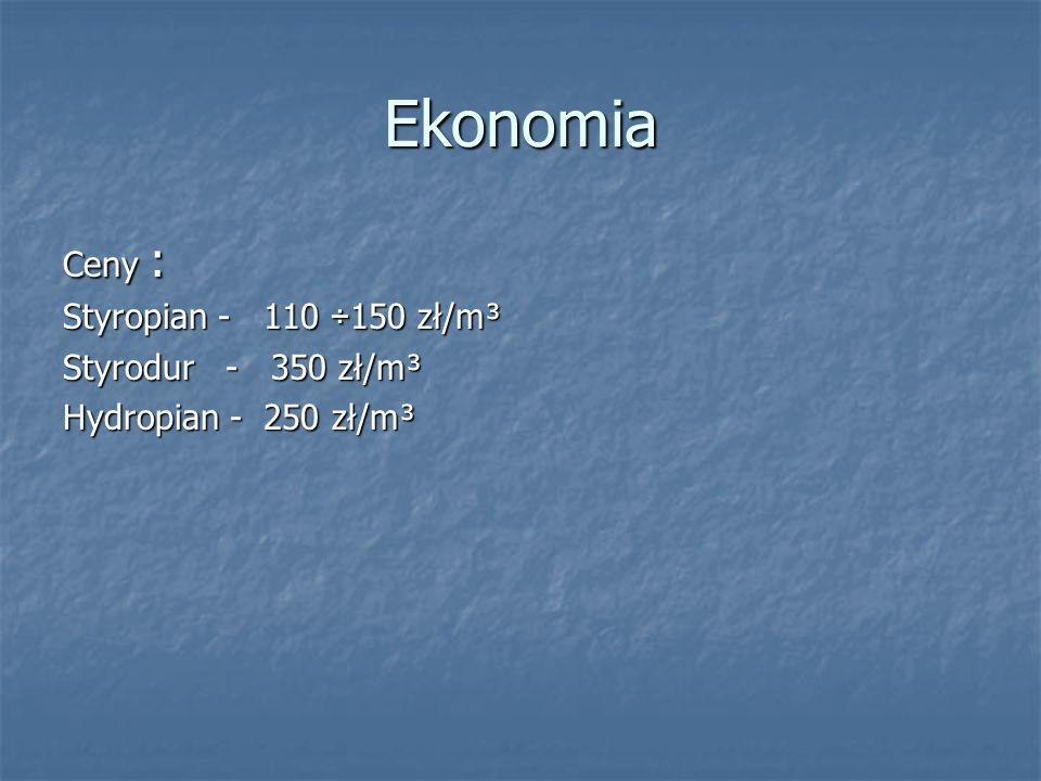 Ekonomia Ceny : Styropian - 110 ÷150 zł/m³ Styrodur - 350 zł/m³