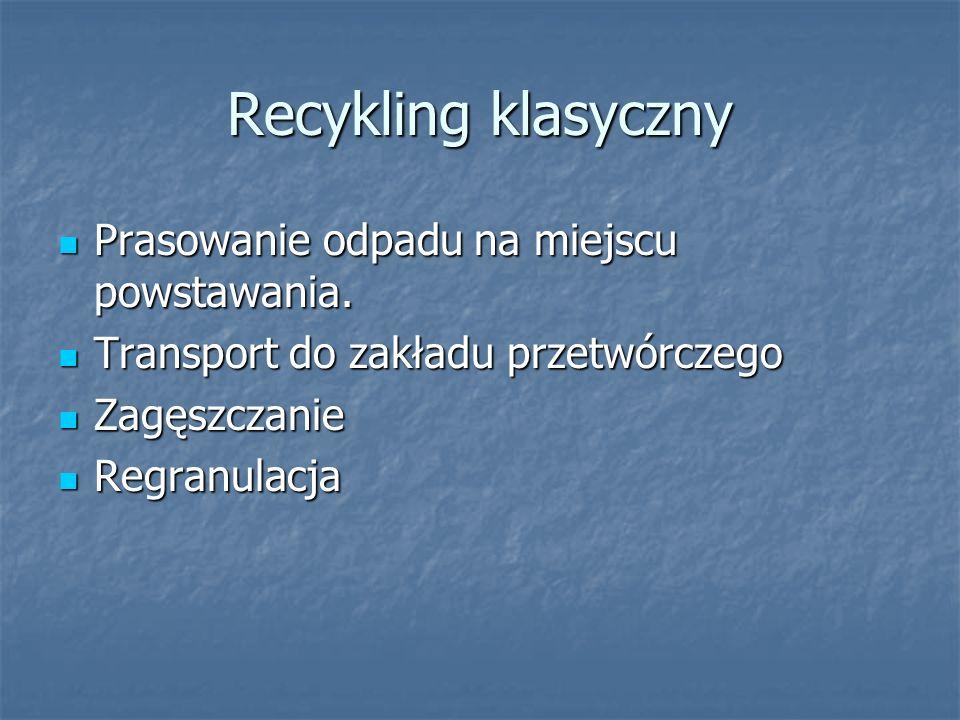 Recykling klasyczny Prasowanie odpadu na miejscu powstawania.