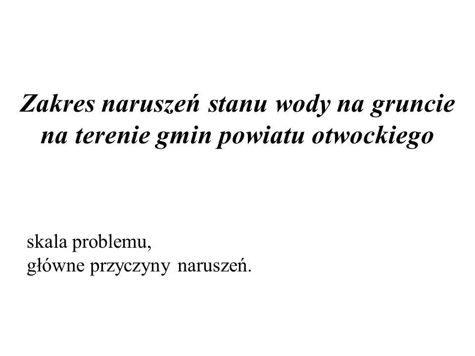 Zakres naruszeń stanu wody na gruncie na terenie gmin powiatu otwockiego