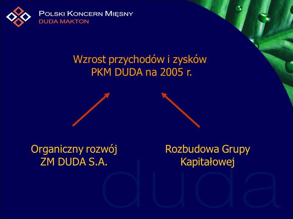 Wzrost przychodów i zysków PKM DUDA na 2005 r.