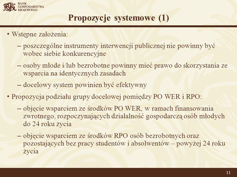 Propozycje systemowe (1)