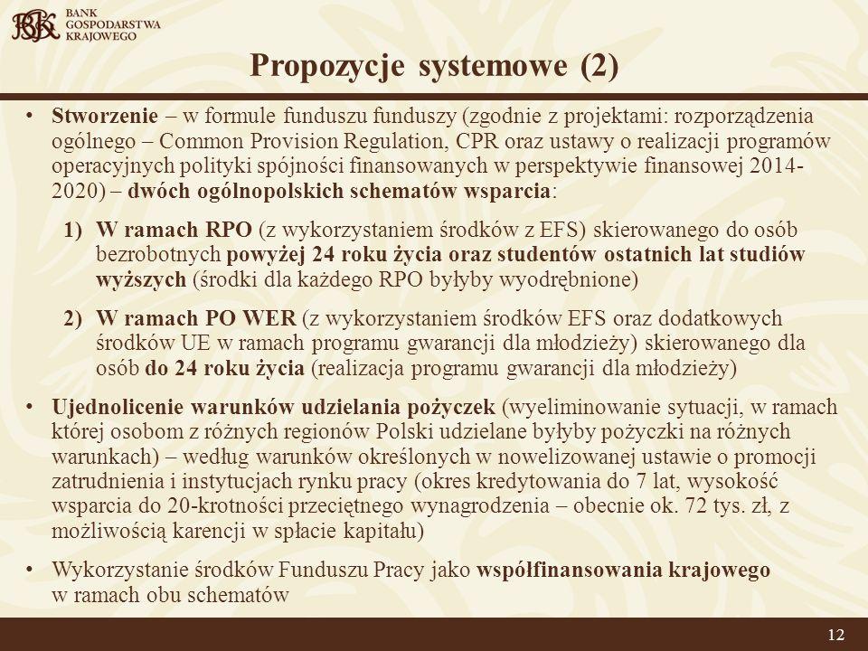 Propozycje systemowe (2)