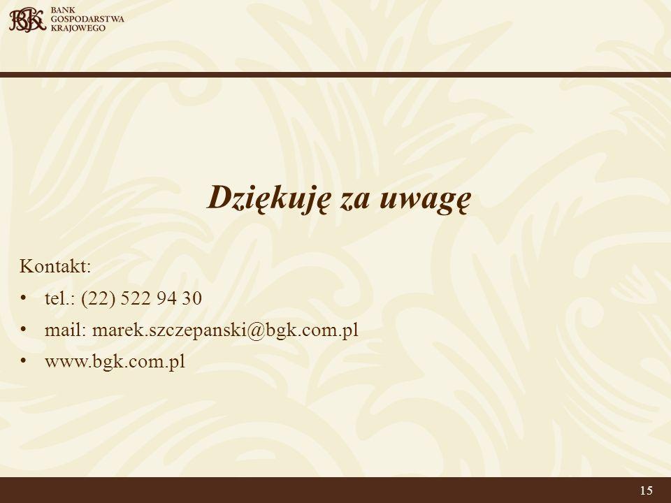 Dziękuję za uwagę Kontakt: tel.: (22) 522 94 30