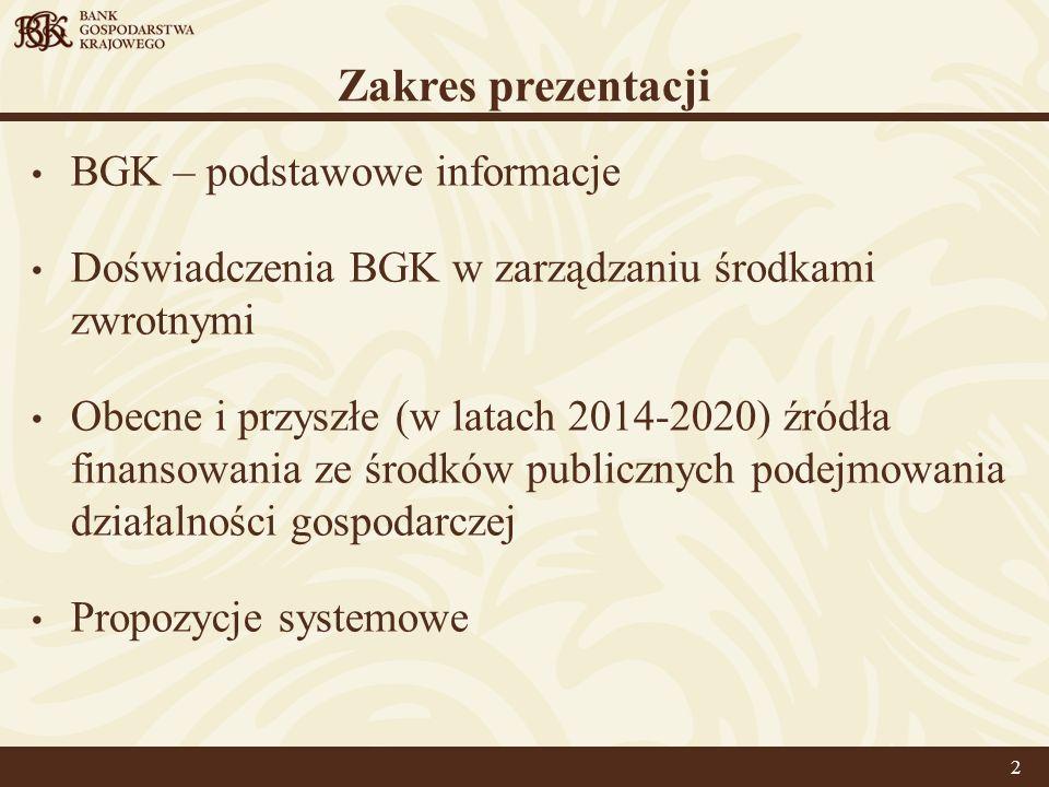 Zakres prezentacji BGK – podstawowe informacje