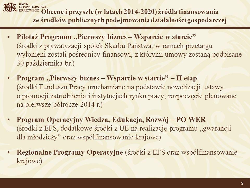Obecne i przyszłe (w latach 2014-2020) źródła finansowania ze środków publicznych podejmowania działalności gospodarczej