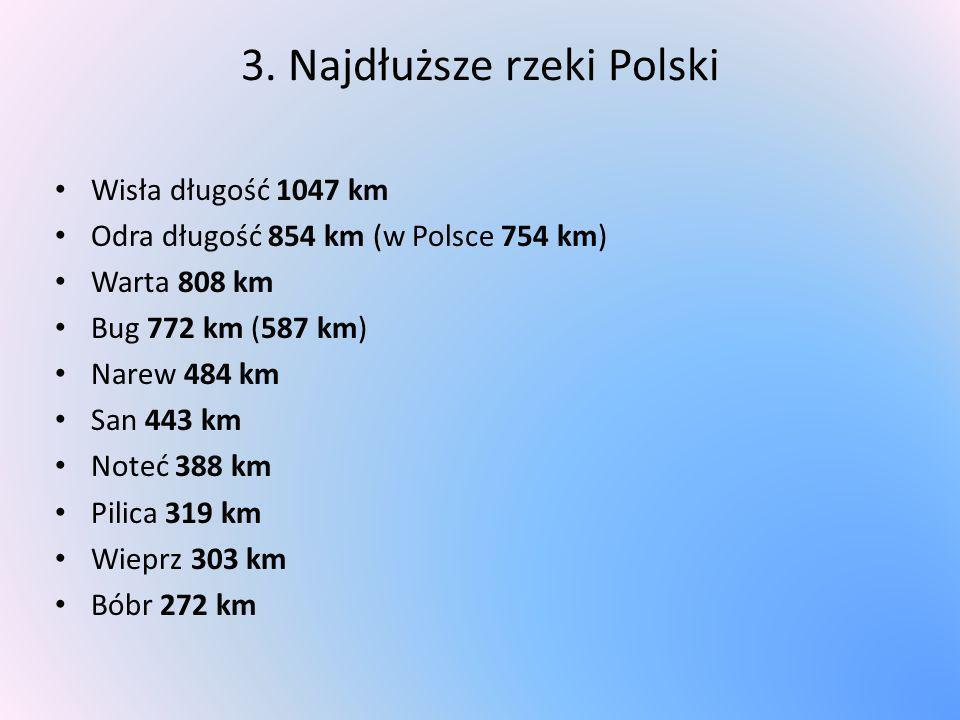 3. Najdłuższe rzeki Polski