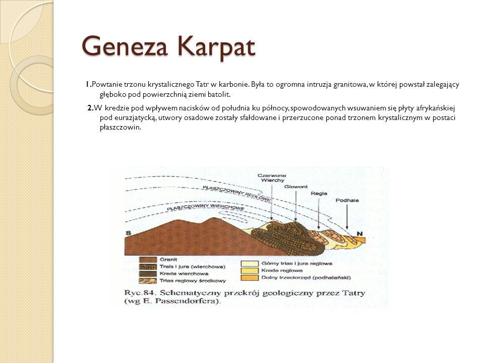 Geneza Karpat