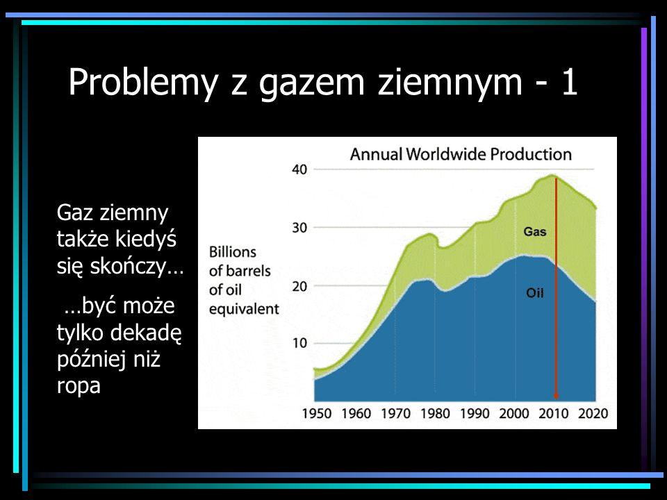 Problemy z gazem ziemnym - 1