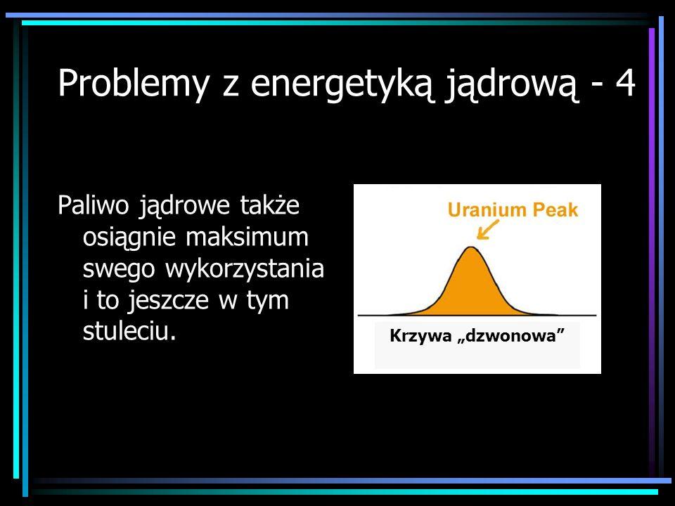 Problemy z energetyką jądrową - 4