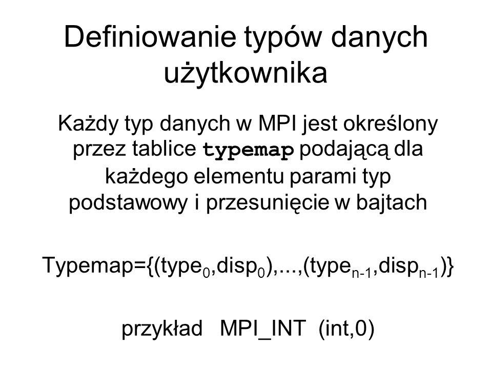 Definiowanie typów danych użytkownika