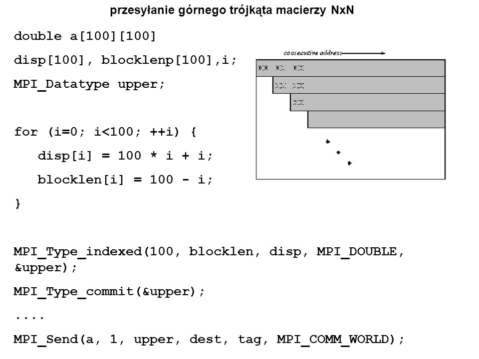 MPI_Type_indexed(100, blocklen, disp, MPI_DOUBLE, &upper);