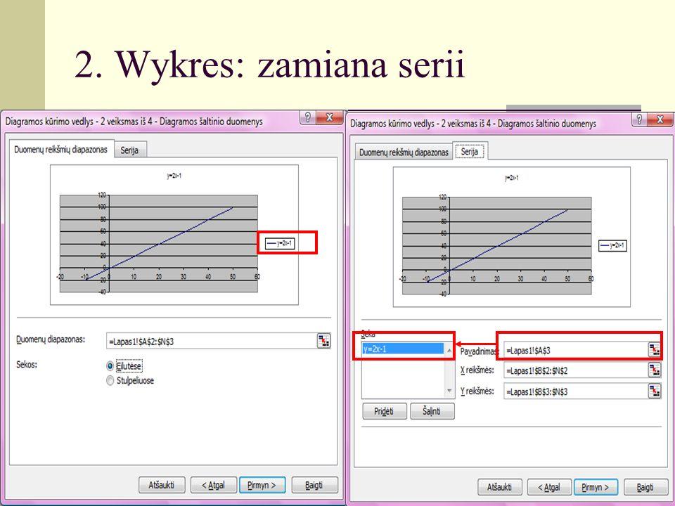 2. Wykres: zamiana serii 2011.03.16 Inga Brasel