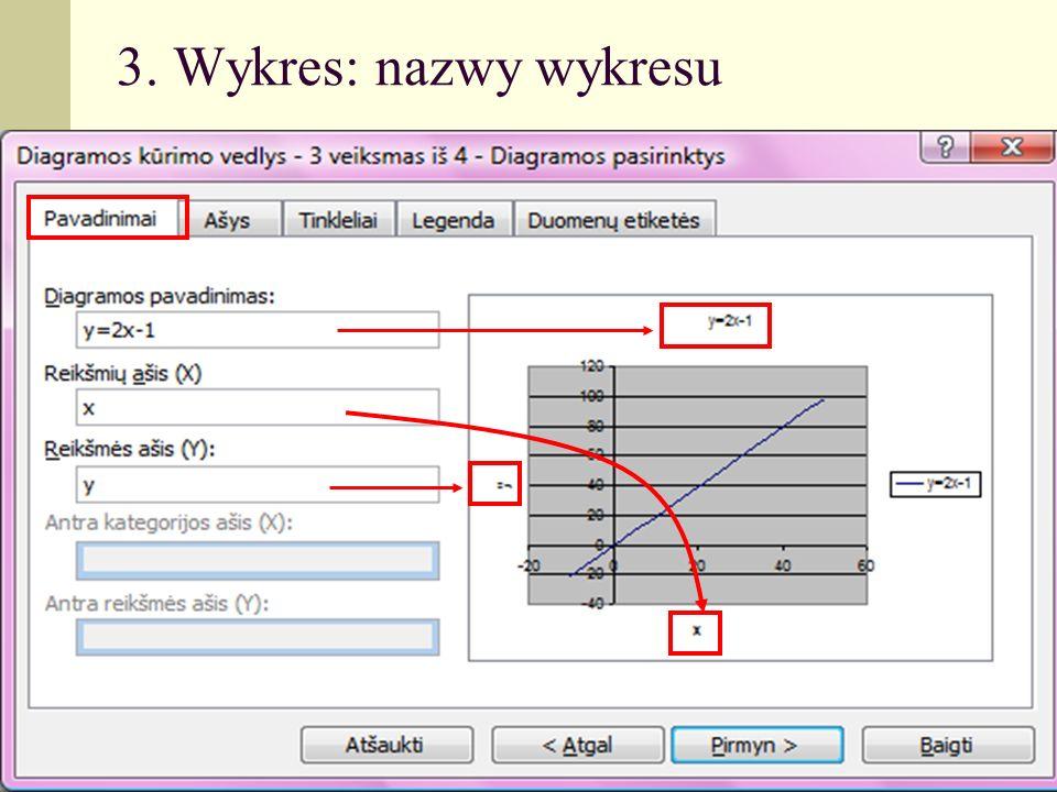 3. Wykres: nazwy wykresu 2011.03.16 Inga Brasel