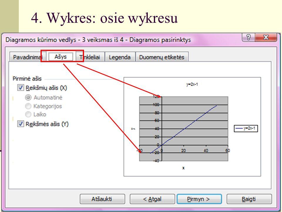 4. Wykres: osie wykresu 2011.03.16 Inga Brasel