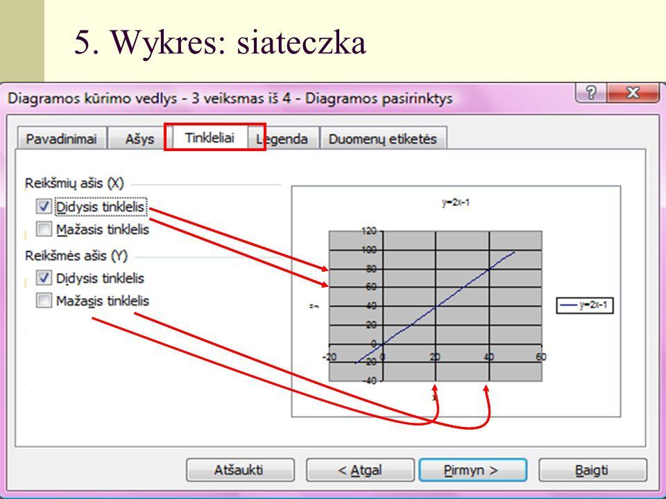 5. Wykres: siateczka 2011.03.16 Inga Brasel