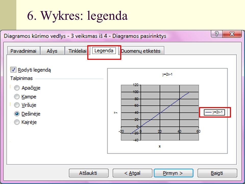 6. Wykres: legenda 2011.03.16 Inga Brasel