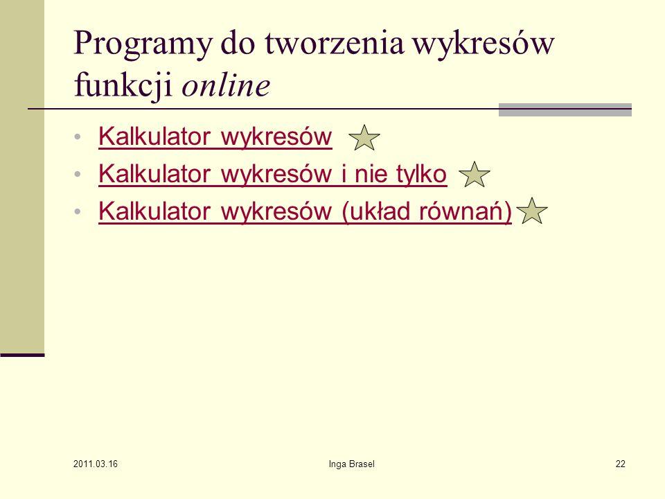 Programy do tworzenia wykresów funkcji online