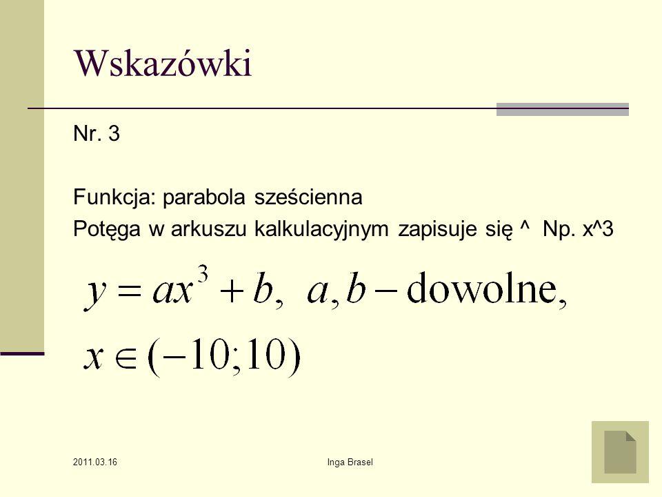 Wskazówki Nr. 3 Funkcja: parabola sześcienna