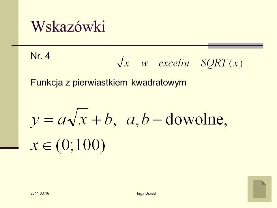 Wskazówki Nr. 4 Funkcja z pierwiastkiem kwadratowym 2011.03.16