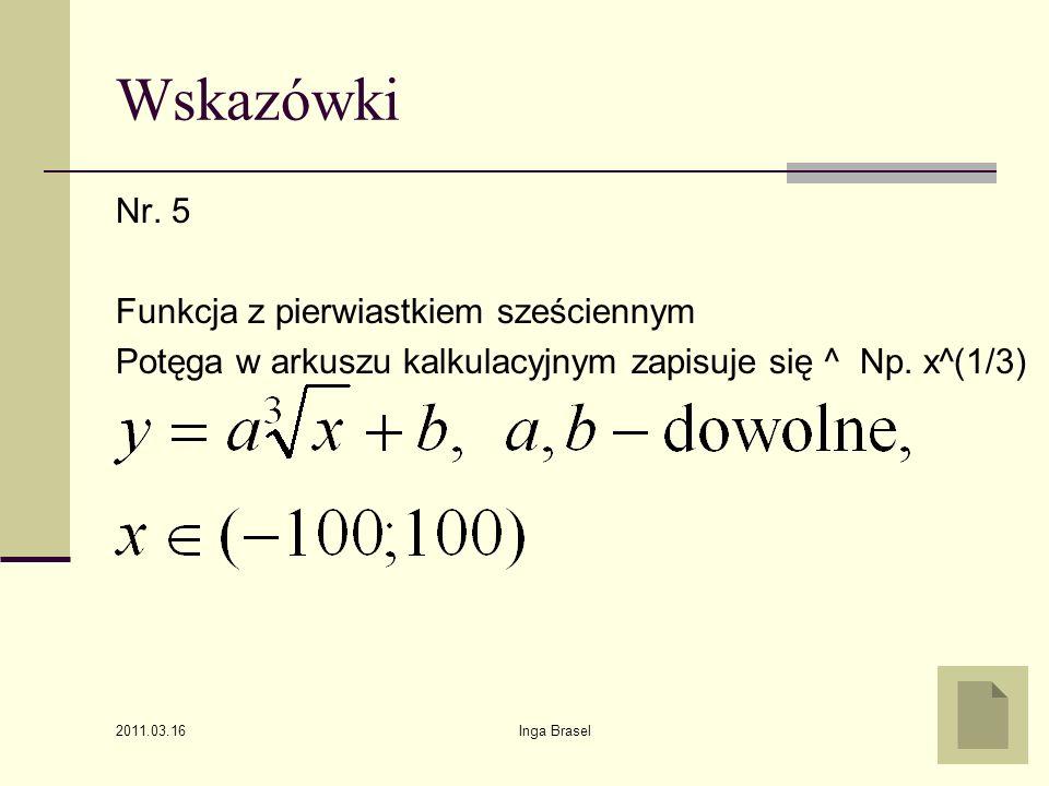 Wskazówki Nr. 5 Funkcja z pierwiastkiem sześciennym