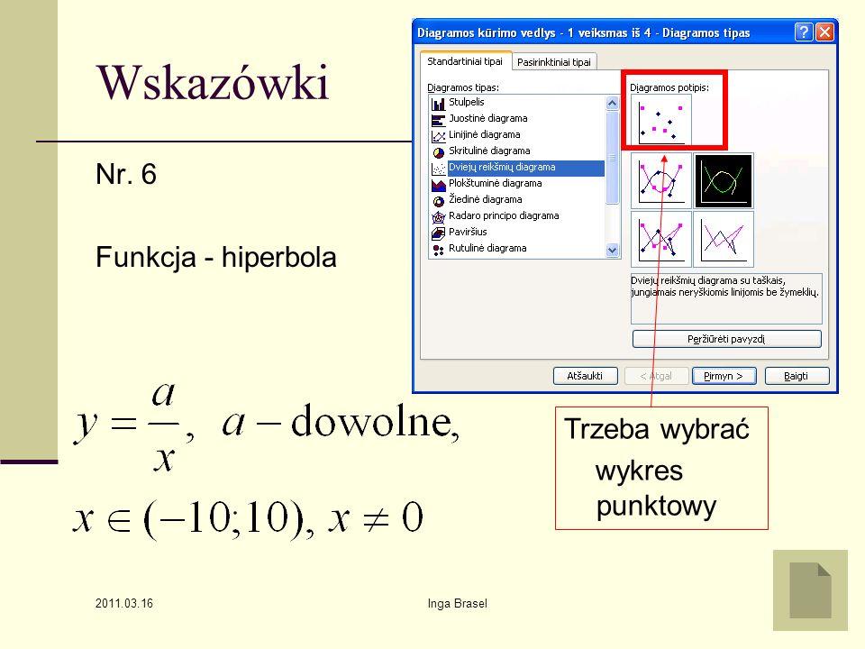 Wskazówki Nr. 6 Funkcja - hiperbola Trzeba wybrać wykres punktowy