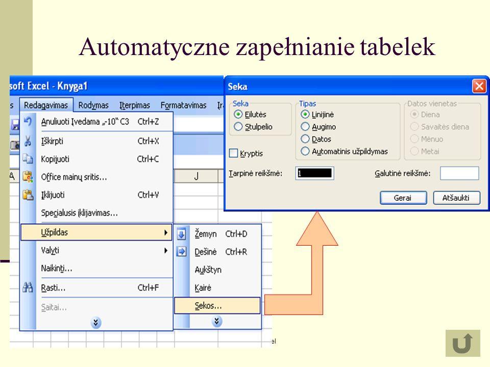 Automatyczne zapełnianie tabelek