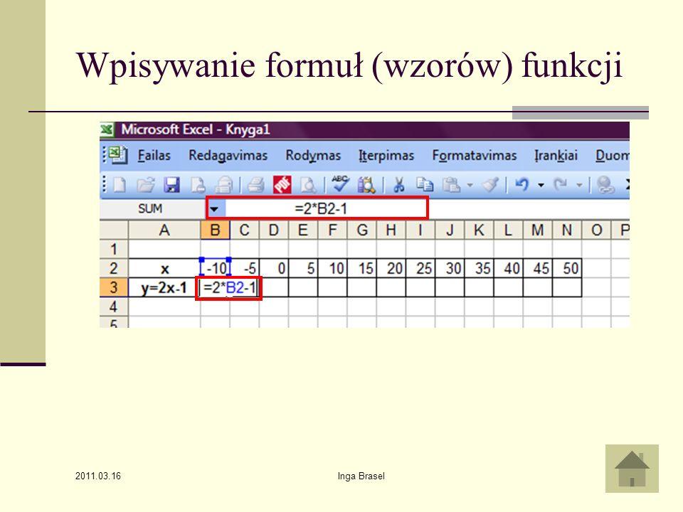 Wpisywanie formuł (wzorów) funkcji