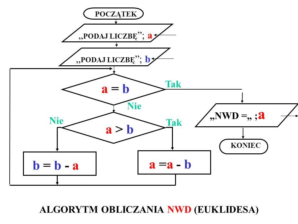 ALGORYTM OBLICZANIA NWD (EUKLIDESA)