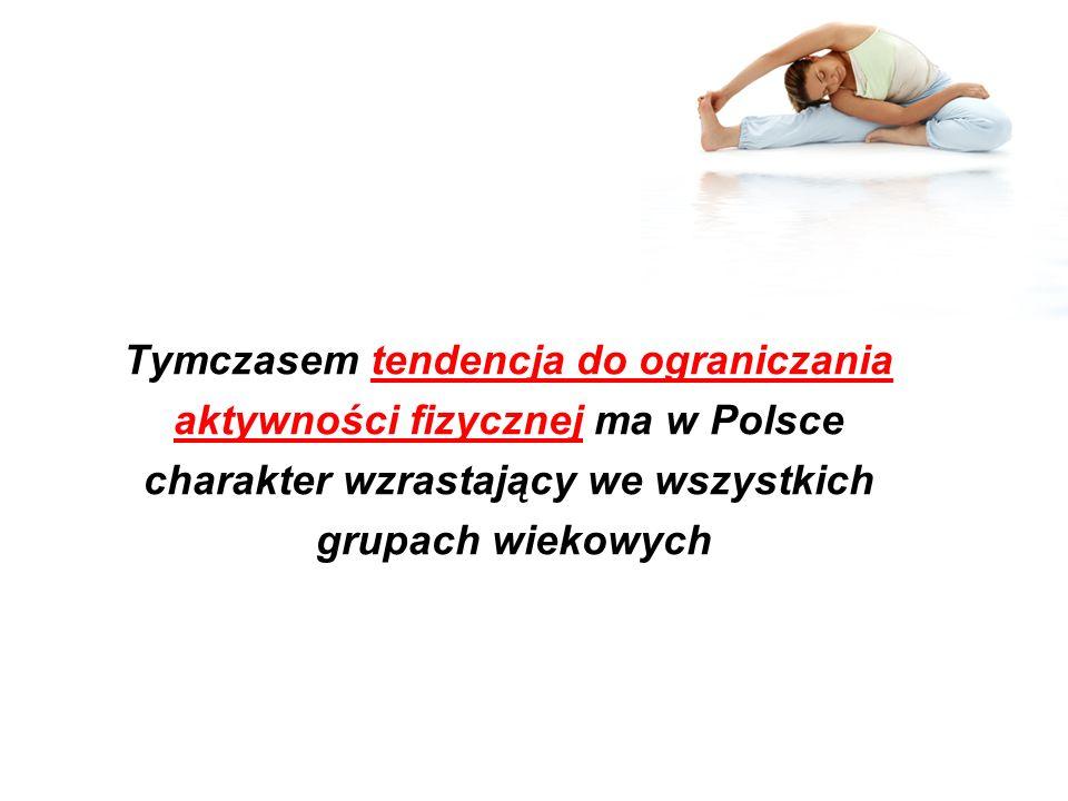 Tymczasem tendencja do ograniczania aktywności fizycznej ma w Polsce