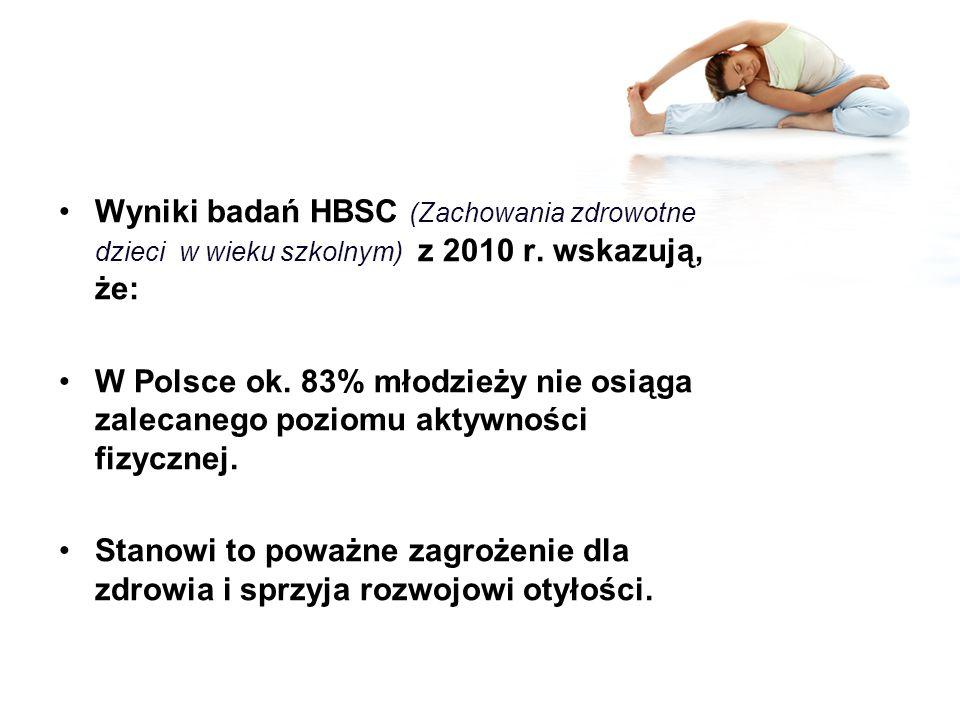 Wyniki badań HBSC (Zachowania zdrowotne dzieci w wieku szkolnym) z 2010 r. wskazują, że: