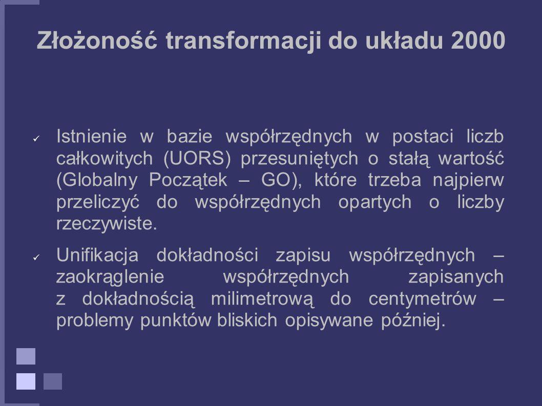 Złożoność transformacji do układu 2000