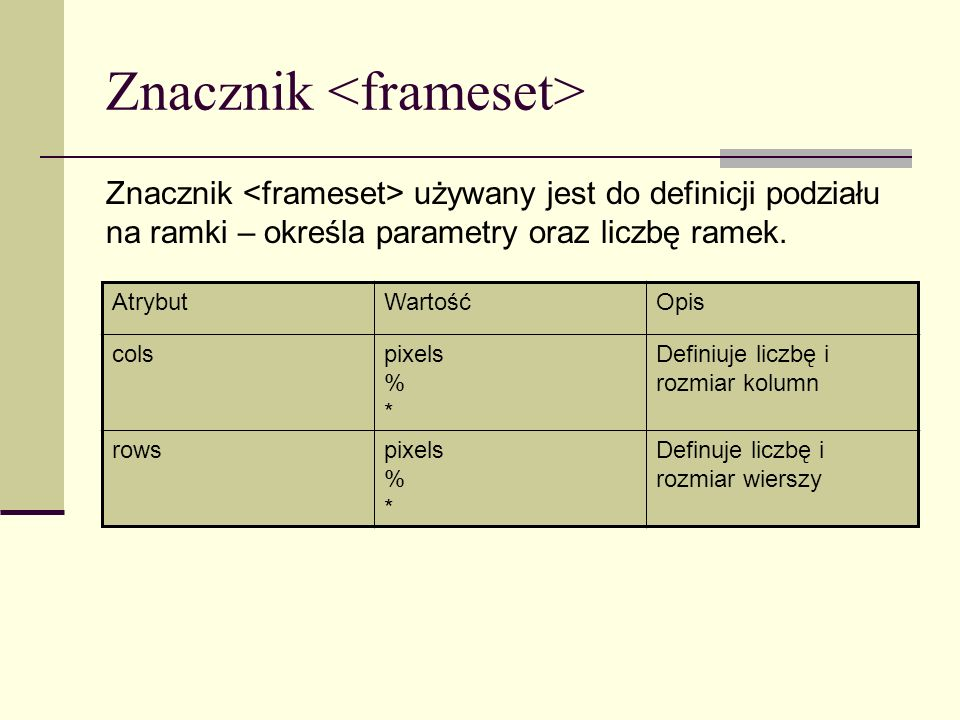 Znacznik <frameset>