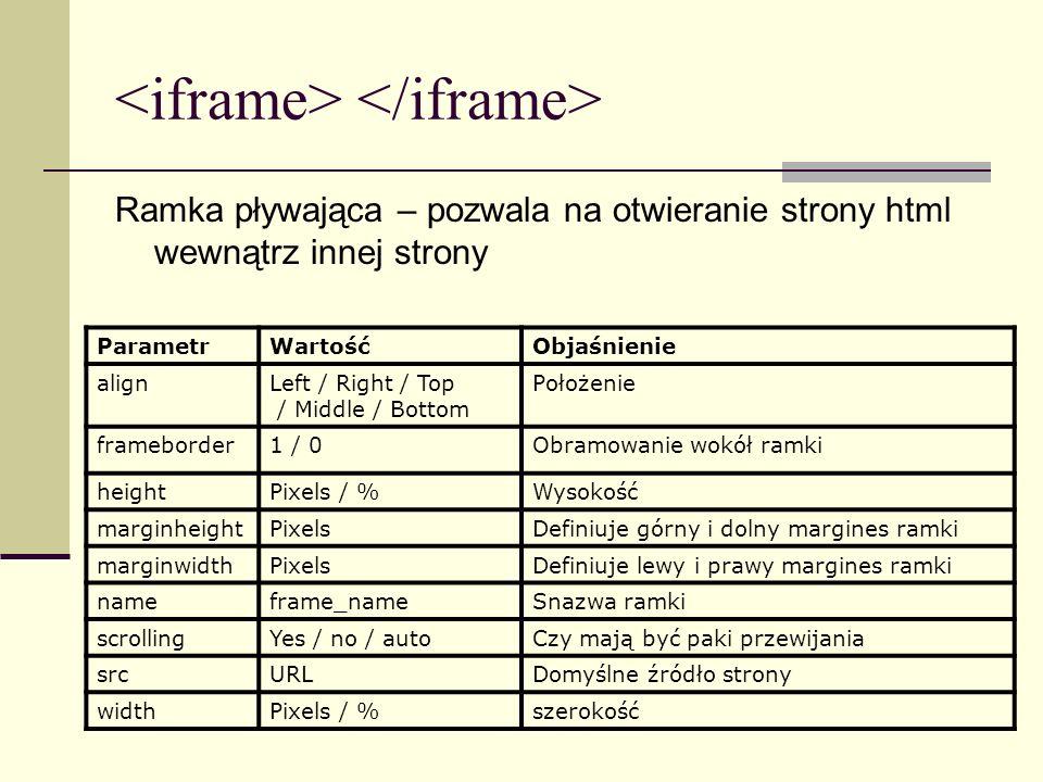 <iframe> </iframe>