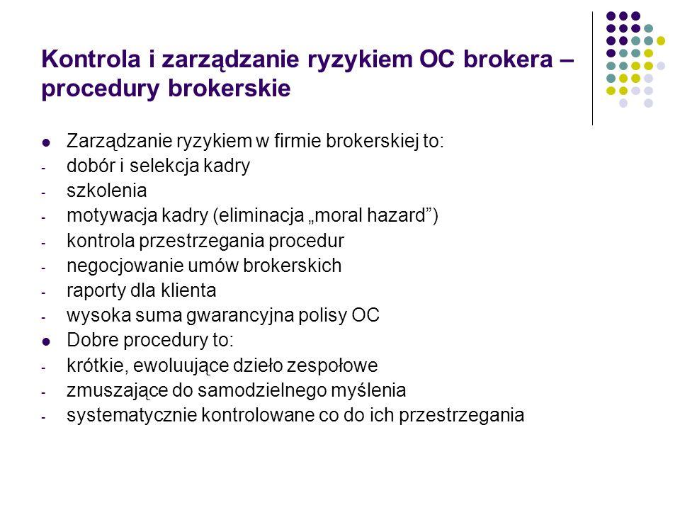 Kontrola i zarządzanie ryzykiem OC brokera – procedury brokerskie