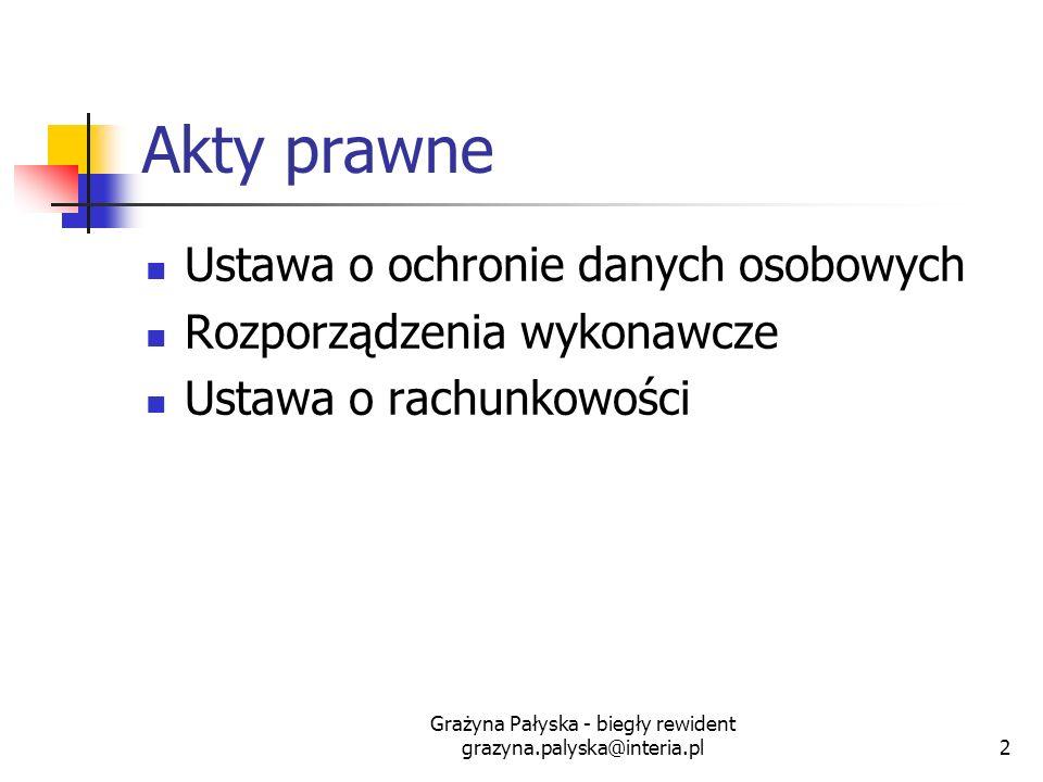 Grażyna Pałyska - biegły rewident grazyna.palyska@interia.pl