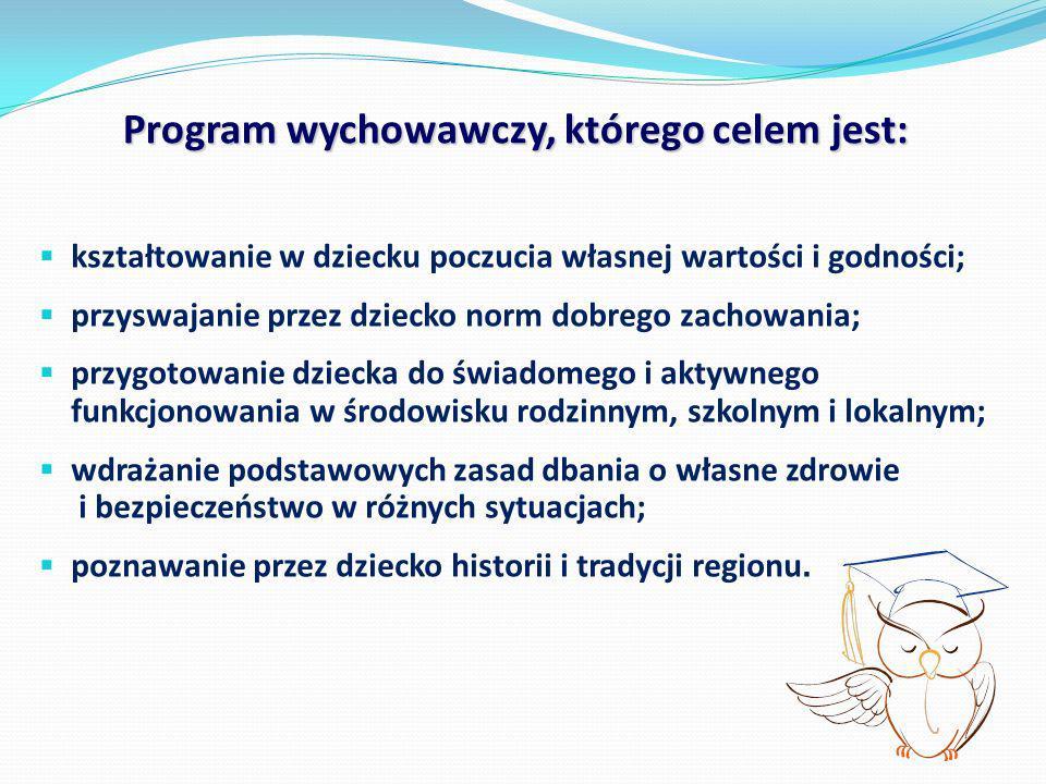 Program wychowawczy, którego celem jest: