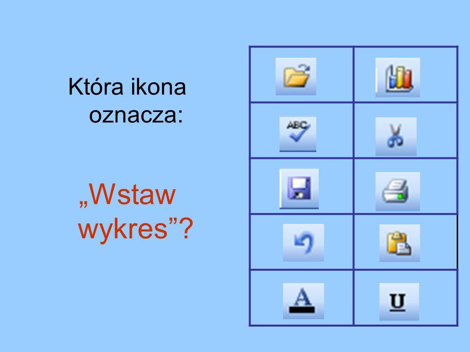 """Która ikona oznacza: """"Wstaw wykres"""