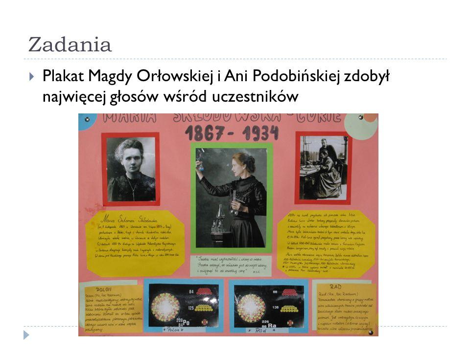 Zadania Plakat Magdy Orłowskiej i Ani Podobińskiej zdobył najwięcej głosów wśród uczestników