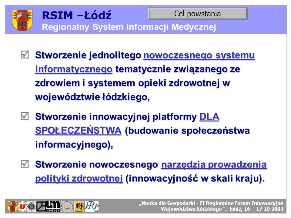 RSIM –Łódź Regionalny System Informacji Medycznej. Cel powstania.