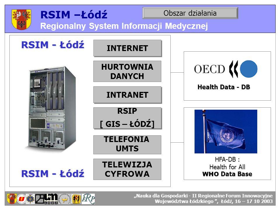 RSIM-ŁÓDŹ – organizacja działania.