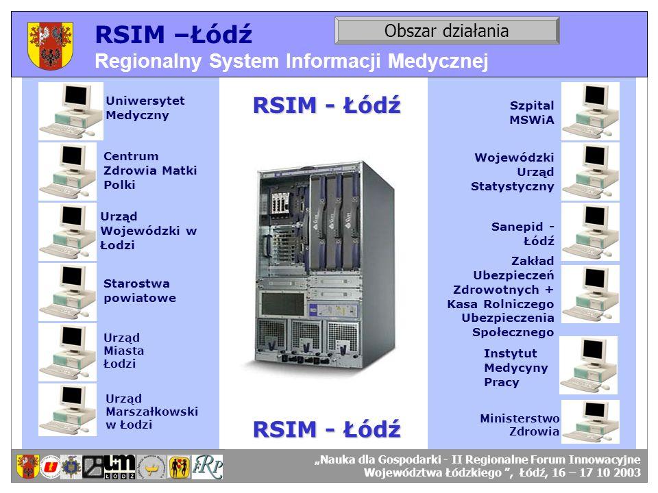 RSIM –Łódź RSIM - Łódź Regionalny System Informacji Medycznej