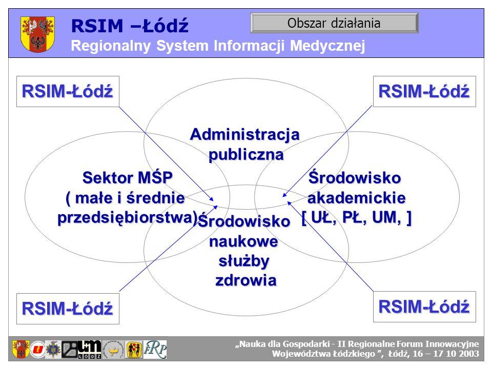 RSIM –Łódź RSIM-Łódź Administracja publiczna Sektor MŚP