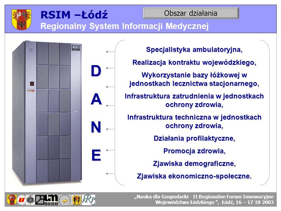 D A N E RSIM –Łódź Regionalny System Informacji Medycznej