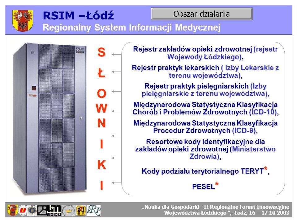 S Ł OWN I K RSIM –Łódź Regionalny System Informacji Medycznej