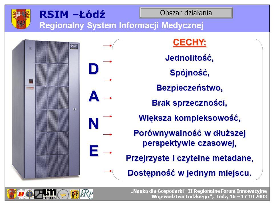 D A N E RSIM –Łódź CECHY: Regionalny System Informacji Medycznej