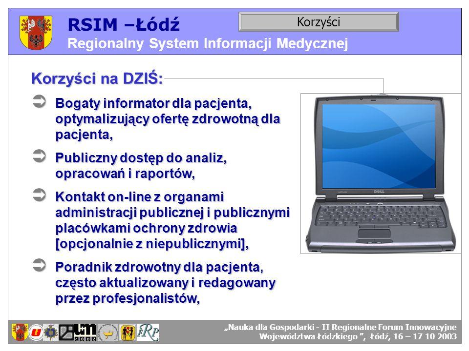 RSIM –Łódź Korzyści na DZIŚ: Regionalny System Informacji Medycznej