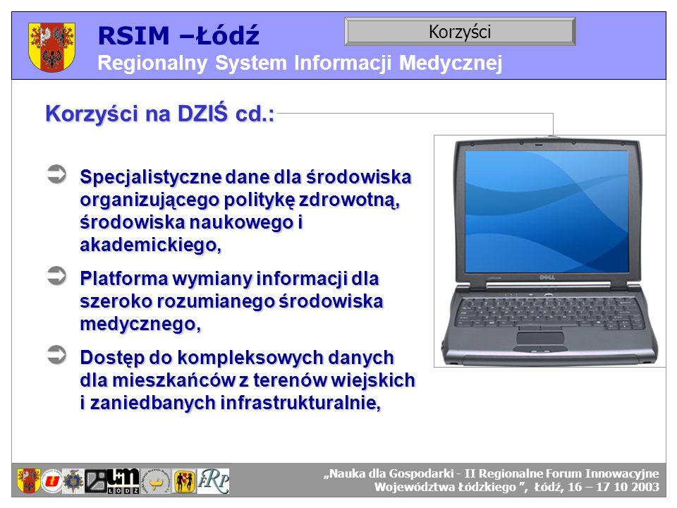 RSIM –Łódź Korzyści na DZIŚ cd.: