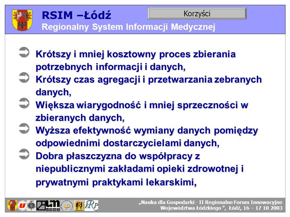 RSIM –Łódź Regionalny System Informacji Medycznej. Korzyści. RSIM-ŁÓDŹ – organizacja działania. RSIM-ŁÓDŹ – odbiorcy danych.