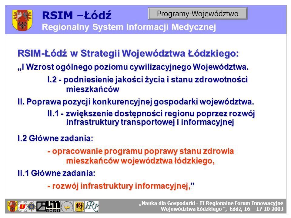 RSIM –Łódź RSIM-Łódź w Strategii Województwa Łódzkiego: